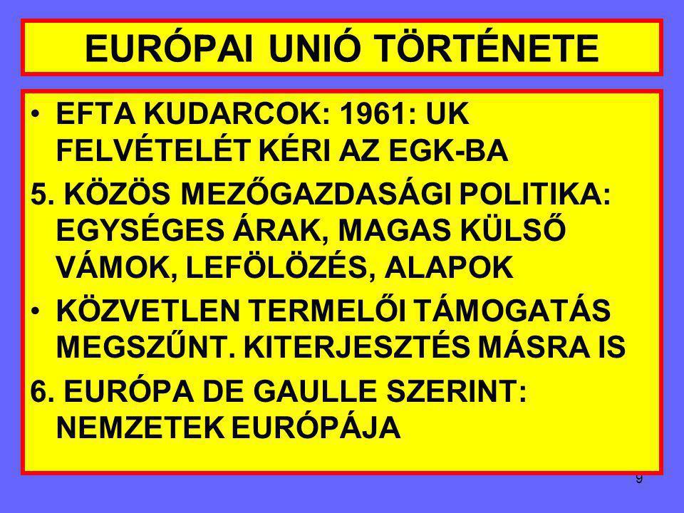 8 EURÓPAI UNIÓ TÖRTÉNETE 3 NAGY ORSZÁG 2-2, KICSIK 1-1 KÉPVISELŐ (ÖSSZESEN 9 FŐBIZTOS) EURÓPAI PARLAMENT NEM TÖRVÉNYHOZÓ, CSAK AJÁNLÓ SZERV 1958. I. 1