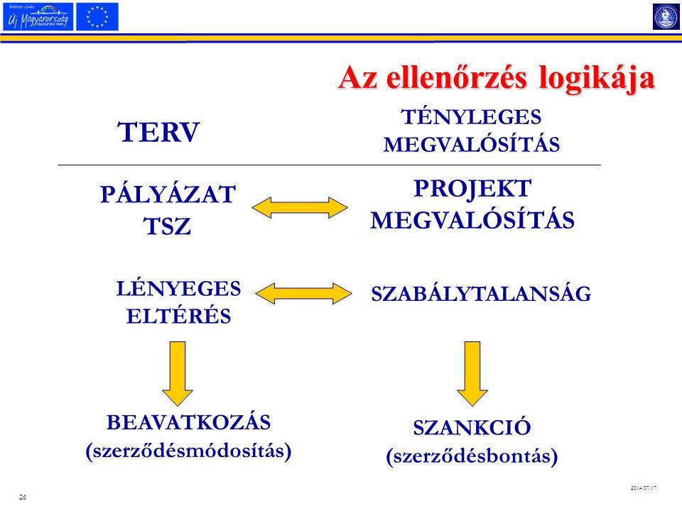 26 2014.07.17. Az ellenőrzés logikája TERV TÉNYLEGES MEGVALÓSÍTÁS LÉNYEGES ELTÉRÉS BEAVATKOZÁS (szerződésmódosítás) PÁLYÁZAT TSZ PROJEKT MEGVALÓSÍTÁS