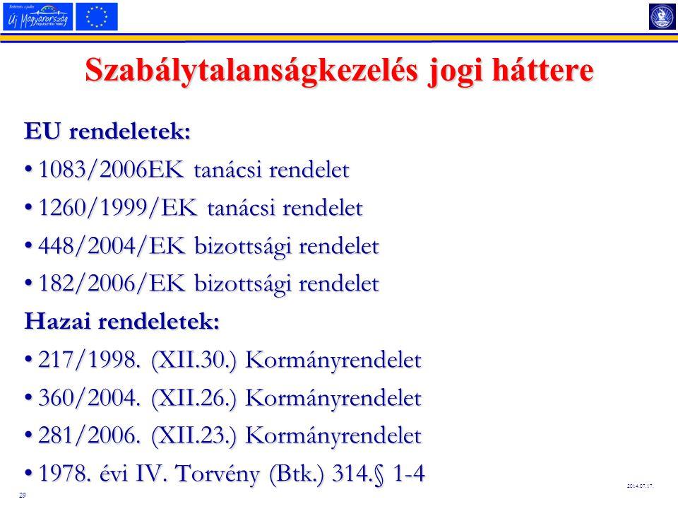 29 2014.07.17. Szabálytalanságkezelés jogi háttere EU rendeletek: 1083/2006EK tanácsi rendelet1083/2006EK tanácsi rendelet 1260/1999/EK tanácsi rendel