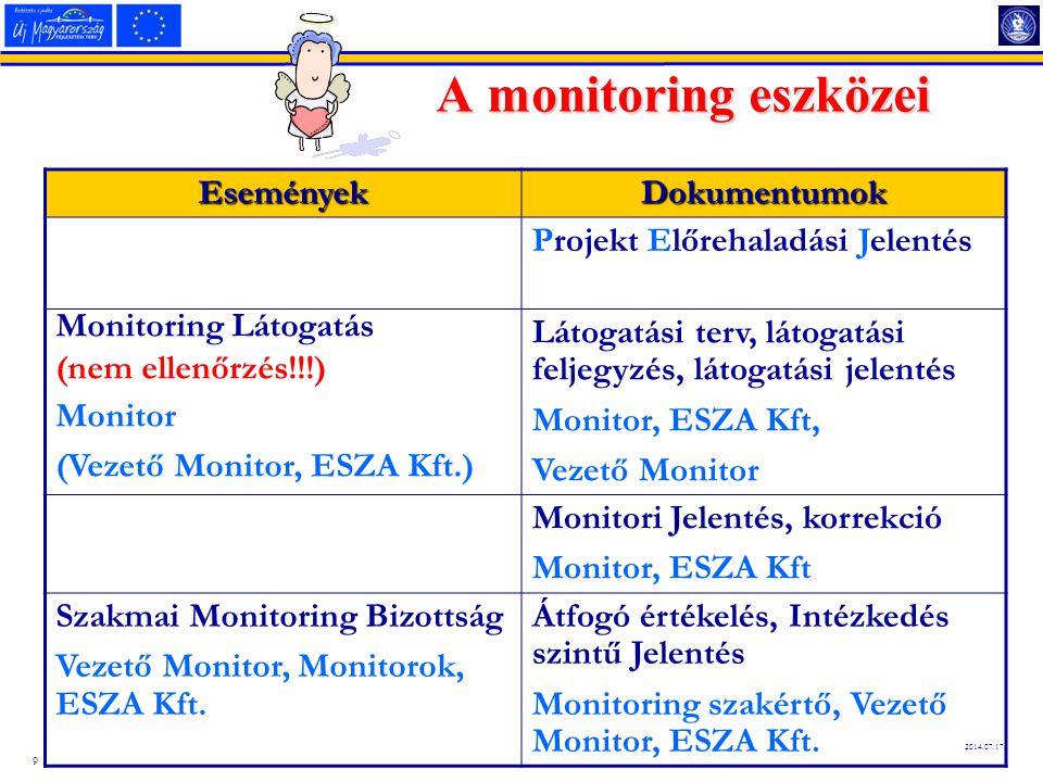 9 2014.07.17. A monitoring eszközei EseményekDokumentumok Projekt Előrehaladási Jelentés Monitoring Látogatás (nem ellenőrzés!!!) Monitor (Vezető Moni