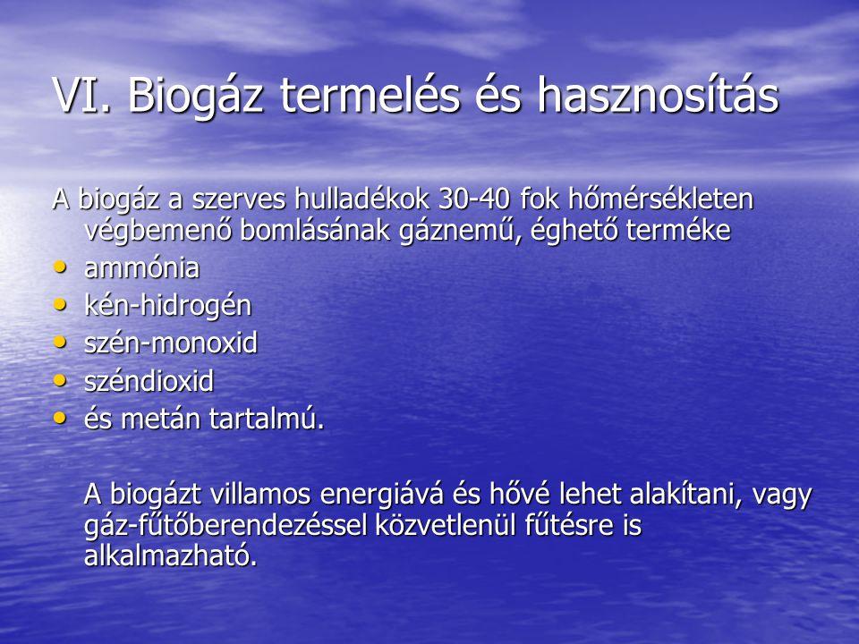 VI. Biogáz termelés és hasznosítás A biogáz a szerves hulladékok 30-40 fok hőmérsékleten végbemenő bomlásának gáznemű, éghető terméke ammónia ammónia