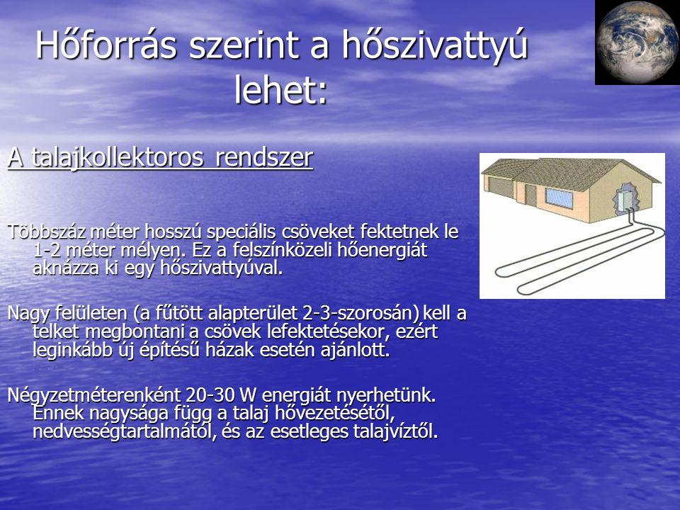 Hőforrás szerint a hőszivattyú lehet: A talajkollektoros rendszer Többszáz méter hosszú speciális csöveket fektetnek le 1-2 méter mélyen. Ez a felszín