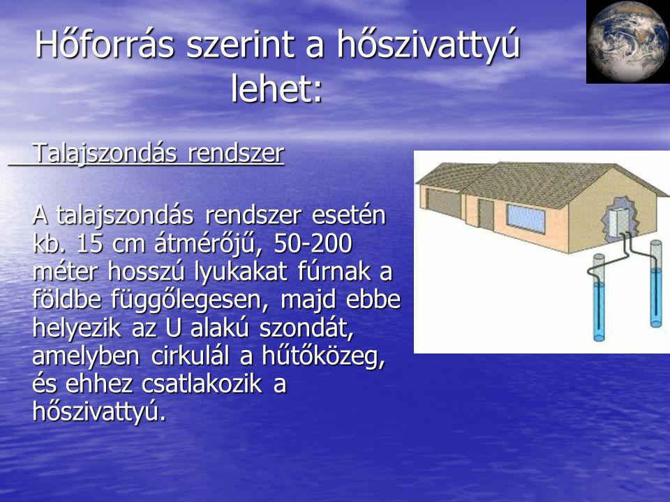 Hőforrás szerint a hőszivattyú lehet: Talajszondás rendszer A talajszondás rendszer esetén kb. 15 cm átmérőjű, 50-200 méter hosszú lyukakat fúrnak a f