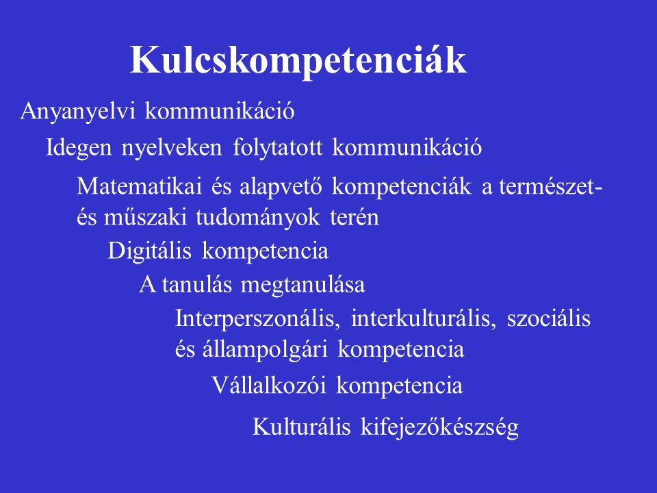 Kulcskompetenciák Anyanyelvi kommunikáció Idegen nyelveken folytatott kommunikáció Matematikai és alapvető kompetenciák a természet- és műszaki tudomá