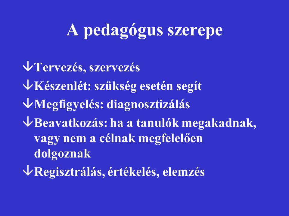 A pedagógus szerepe âTervezés, szervezés âKészenlét: szükség esetén segít âMegfigyelés: diagnosztizálás âBeavatkozás: ha a tanulók megakadnak, vagy ne