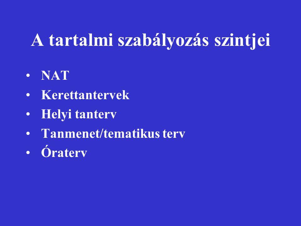 A tartalmi szabályozás szintjei NAT Kerettantervek Helyi tanterv Tanmenet/tematikus terv Óraterv