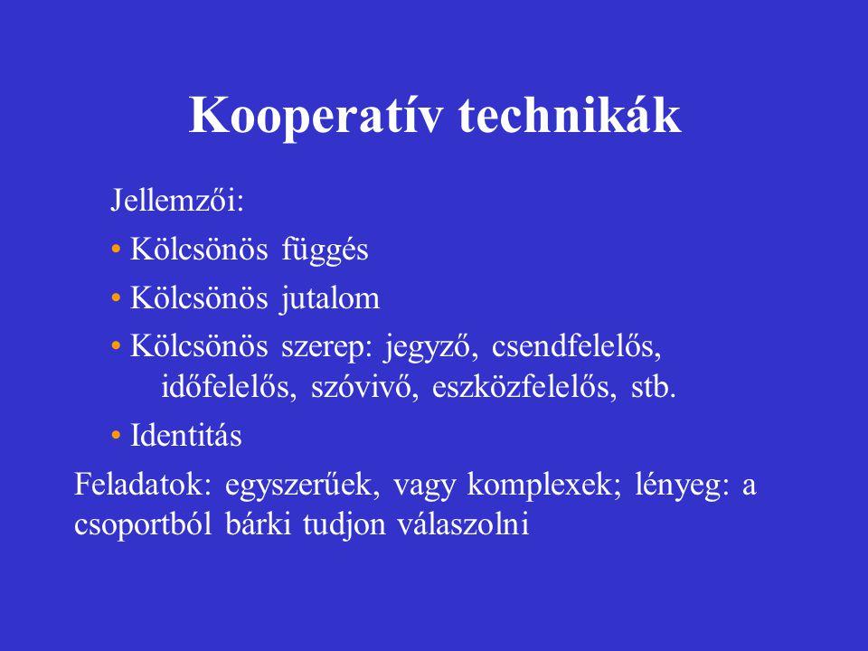 Kooperatív technikák Jellemzői: Kölcsönös függés Kölcsönös jutalom Kölcsönös szerep: jegyző, csendfelelős, időfelelős, szóvivő, eszközfelelős, stb. Id