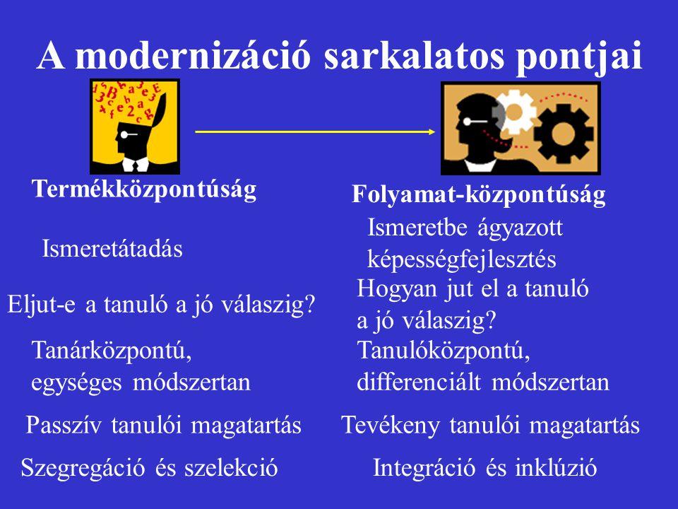 Résztvevők Pedagógus szerepe Szülők, szakértők bevonása A projekt integrálása az iskolai munkába