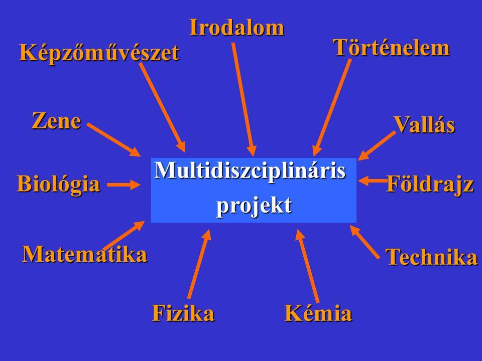 Multidiszciplinárisprojekt Biológia Képzőművészet Zene Irodalom Történelem Vallás Földrajz Technika KémiaFizika Matematika