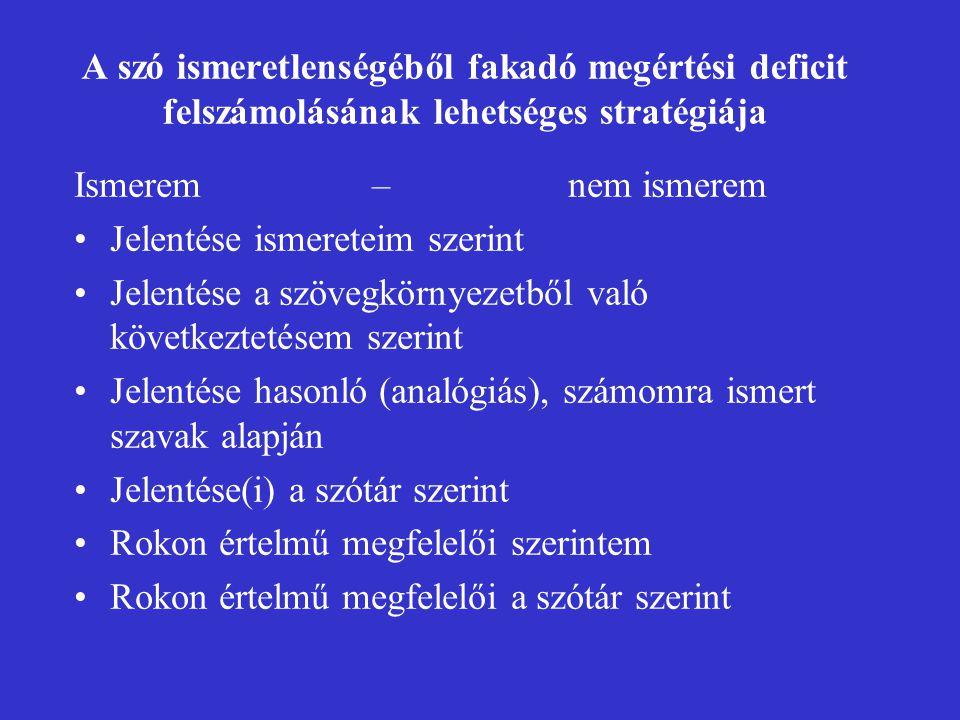 A szó ismeretlenségéből fakadó megértési deficit felszámolásának lehetséges stratégiája Ismerem – nem ismerem Jelentése ismereteim szerint Jelentése a