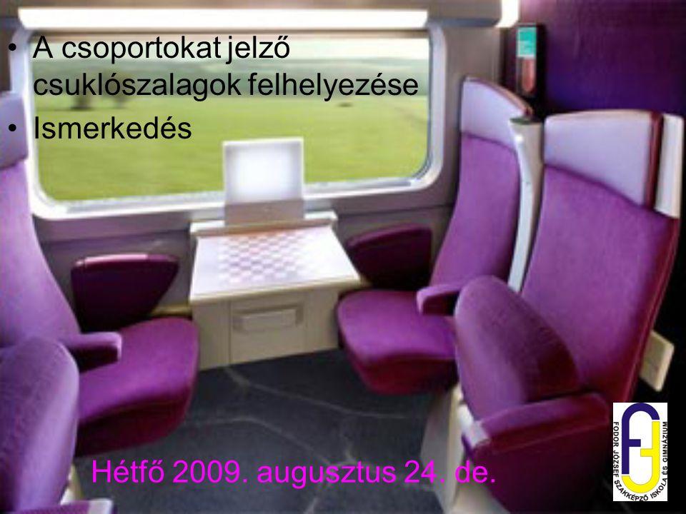 Hétfő 2009. augusztus 24. de. A csoportokat jelző csuklószalagok felhelyezése Ismerkedés