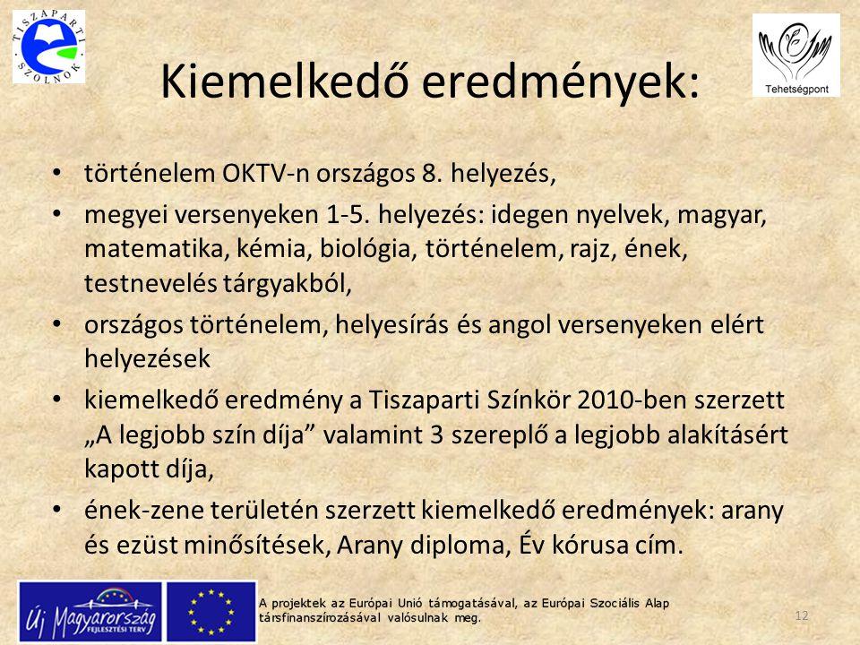 Kiemelkedő eredmények: történelem OKTV-n országos 8. helyezés, megyei versenyeken 1-5. helyezés: idegen nyelvek, magyar, matematika, kémia, biológia,