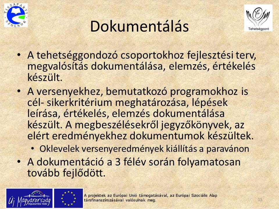 Dokumentálás A tehetséggondozó csoportokhoz fejlesztési terv, megvalósítás dokumentálása, elemzés, értékelés készült. A versenyekhez, bemutatkozó prog