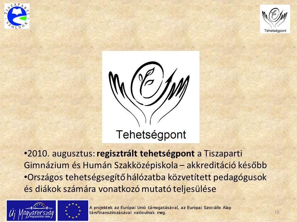 18 2010. augusztus: regisztrált tehetségpont a Tiszaparti Gimnázium és Humán Szakközépiskola – akkreditáció később Országos tehetségsegítő hálózatba k