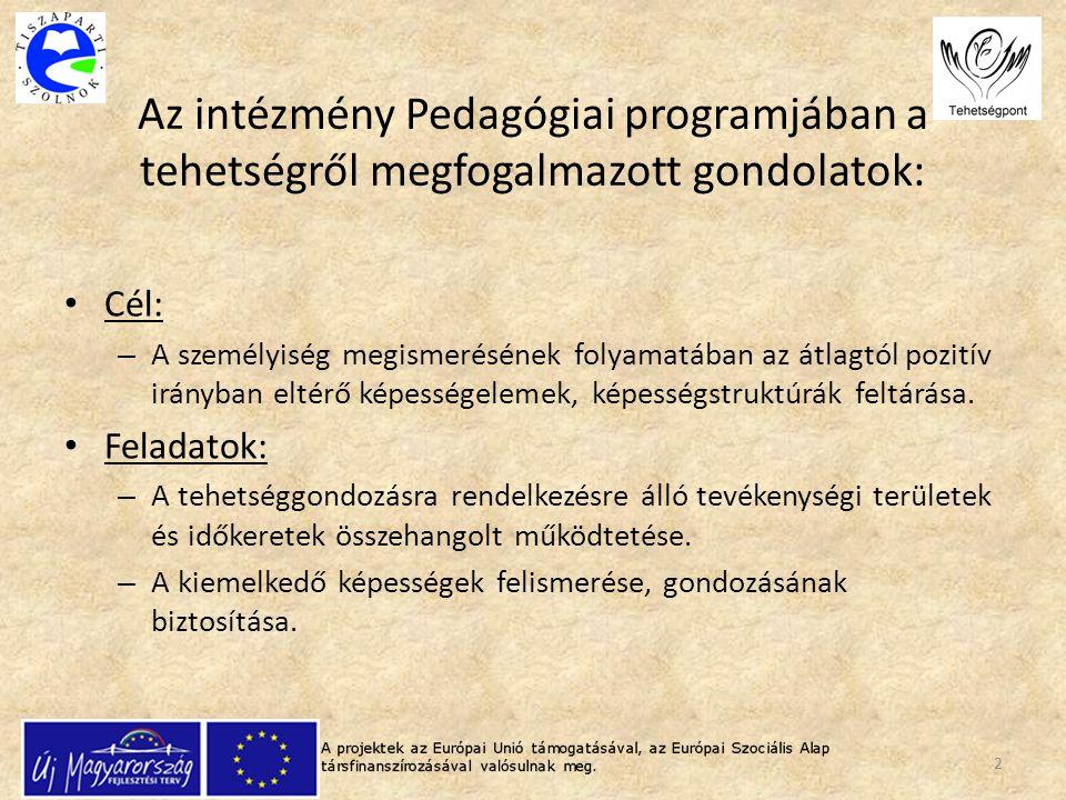 Az intézmény Pedagógiai programjában a tehetségről megfogalmazott gondolatok: Cél: – A személyiség megismerésének folyamatában az átlagtól pozitív irá