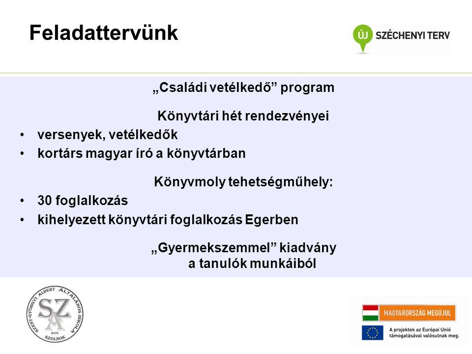 """""""Családi vetélkedő"""" program Könyvtári hét rendezvényei versenyek, vetélkedők kortárs magyar író a könyvtárban Könyvmoly tehetségműhely: 30 foglalkozás"""