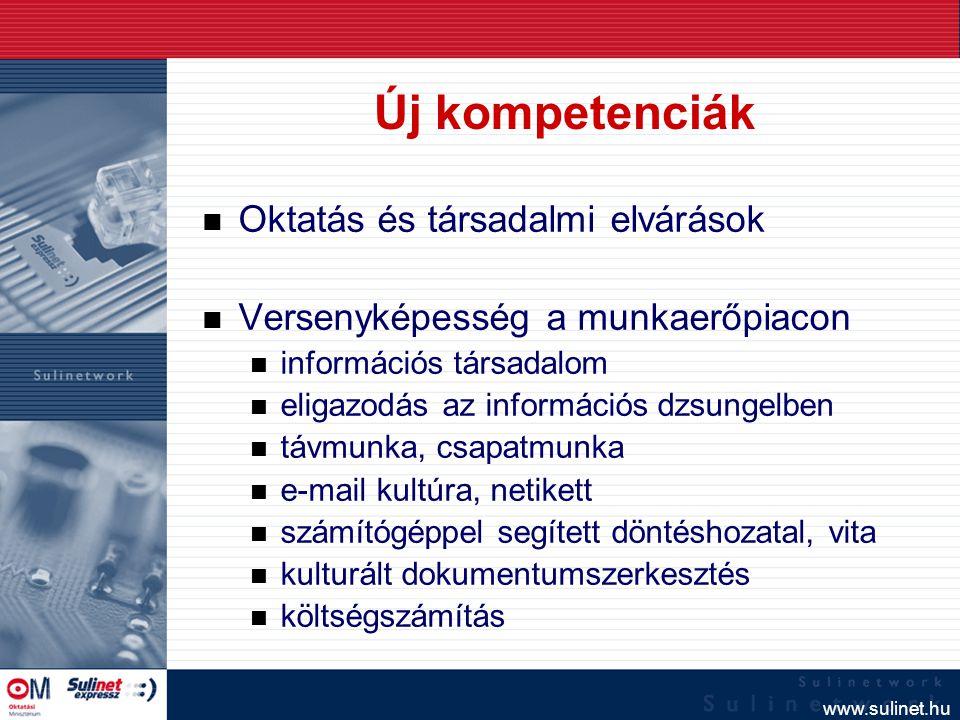 www.sulinet.hu Új kompetenciák n Oktatás és társadalmi elvárások n Versenyképesség a munkaerőpiacon n információs társadalom n eligazodás az informáci
