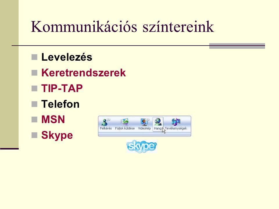 Kommunikációs színtereink Levelezés Keretrendszerek TIP-TAP Telefon MSN Skype