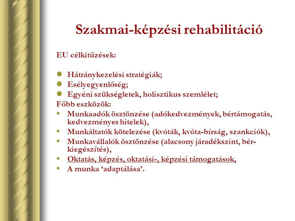 Szakmai-képzési rehabilitáció EU célkitűzések: Hátránykezelési stratégiák; Esélyegyenlőség; Egyéni szükségletek, holisztikus szemlélet; Főbb eszközök: