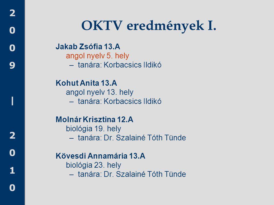 2009|20102009|2010 OKTV eredmények I. Jakab Zsófia 13.A angol nyelv 5. hely –tanára: Korbacsics Ildikó Kohut Anita 13.A angol nyelv 13. hely –tanára: