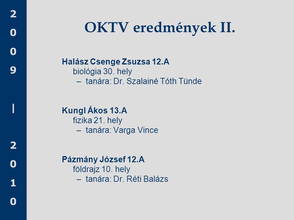 2009|20102009|2010 OKTV eredmények II. Halász Csenge Zsuzsa 12.A biológia 30. hely –tanára: Dr. Szalainé Tóth Tünde Kungl Ákos 13.A fizika 21. hely –t