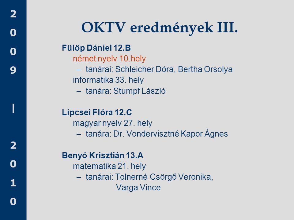2009|20102009|2010 OKTV eredmények III. Fülöp Dániel 12.B német nyelv 10.hely –tanárai: Schleicher Dóra, Bertha Orsolya informatika 33. hely –tanára: