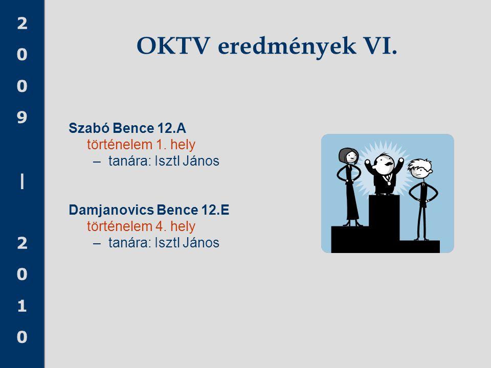 2009|20102009|2010 OKTV eredmények VI. Szabó Bence 12.A történelem 1. hely –tanára: Isztl János Damjanovics Bence 12.E történelem 4. hely –tanára: Isz