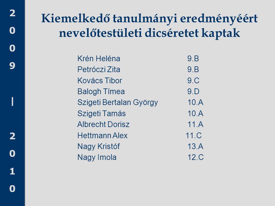 2009|20102009|2010 Kiemelkedő tanulmányi eredményéért nevelőtestületi dicséretet kaptak Krén Heléna9.B Petróczi Zita9.B Kovács Tibor9.C Balogh Tímea9.