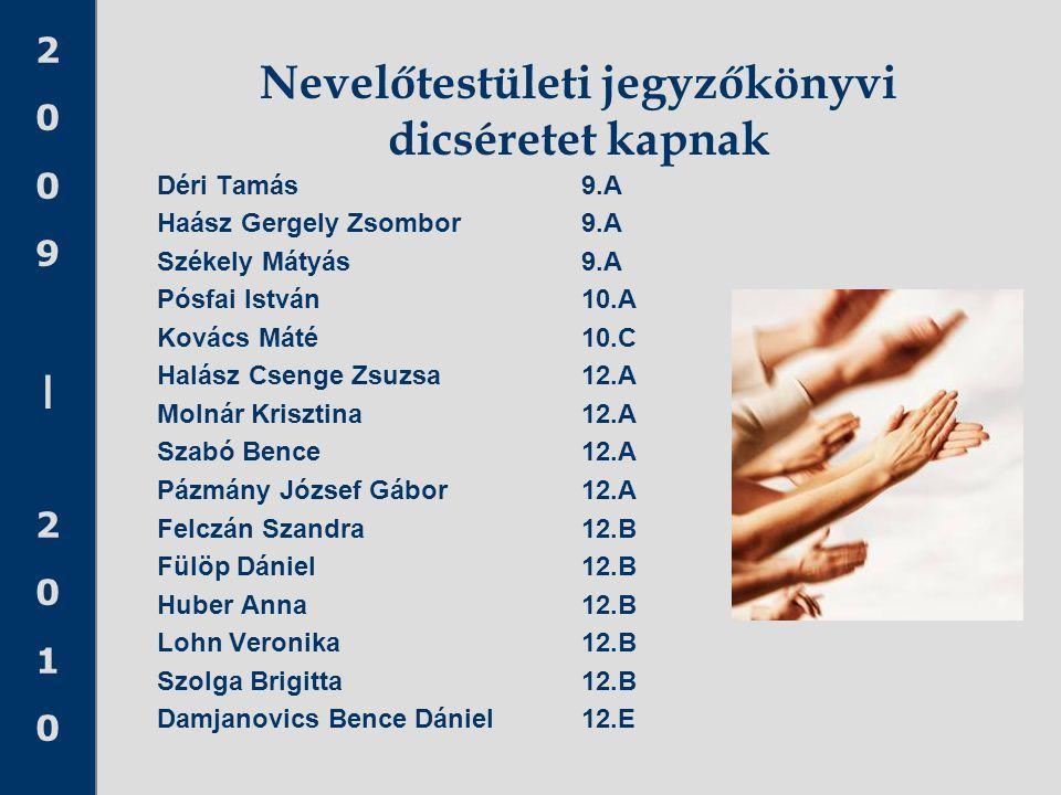 2009|20102009|2010 Nevelőtestületi jegyzőkönyvi dicséretet kapnak Déri Tamás9.A Haász Gergely Zsombor9.A Székely Mátyás9.A Pósfai István10.A Kovács Má