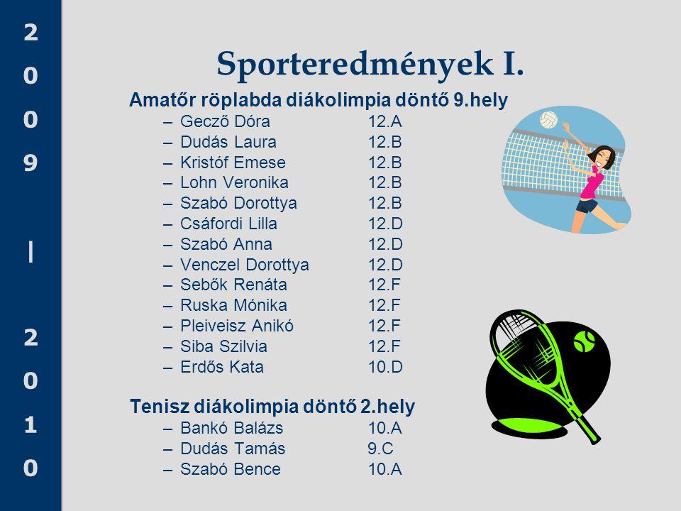 2009|20102009|2010 Sporteredmények I. Amatőr röplabda diákolimpia döntő 9.hely –Gecző Dóra12.A –Dudás Laura12.B –Kristóf Emese12.B –Lohn Veronika12.B