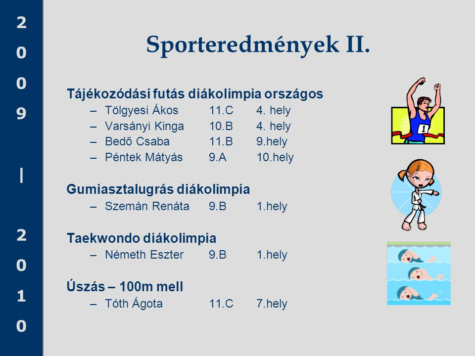 2009|20102009|2010 Sporteredmények II. Tájékozódási futás diákolimpia országos –Tölgyesi Ákos 11.C 4. hely –Varsányi Kinga10.B 4. hely –Bedő Csaba11.B