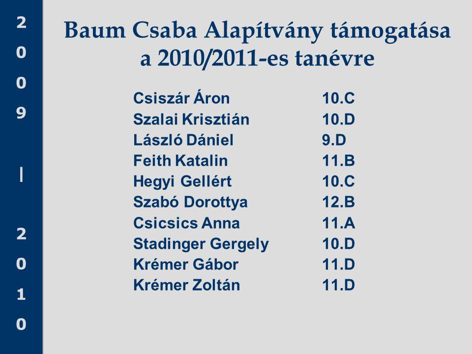 2009|20102009|2010 Baum Csaba Alapítvány támogatása a 2010/2011-es tanévre Csiszár Áron 10.C Szalai Krisztián10.D László Dániel 9.D Feith Katalin11.B