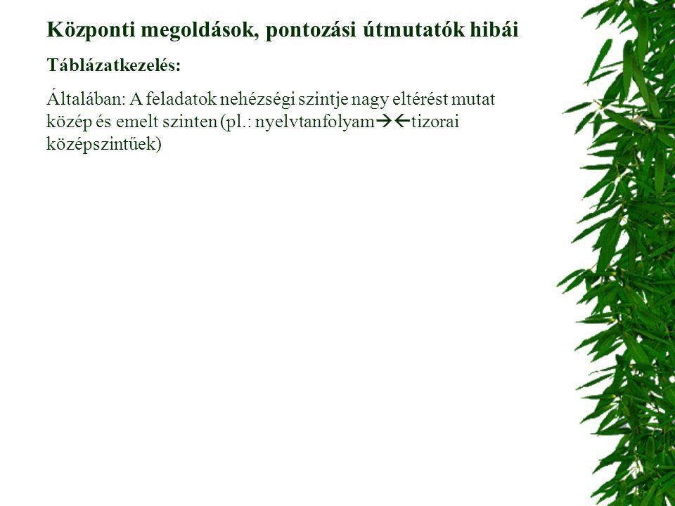 Központi megoldások, pontozási útmutatók hibái Táblázatkezelés: Általában: A feladatok nehézségi szintje nagy eltérést mutat közép és emelt szinten (pl.: nyelvtanfolyam  tizorai középszintűek)