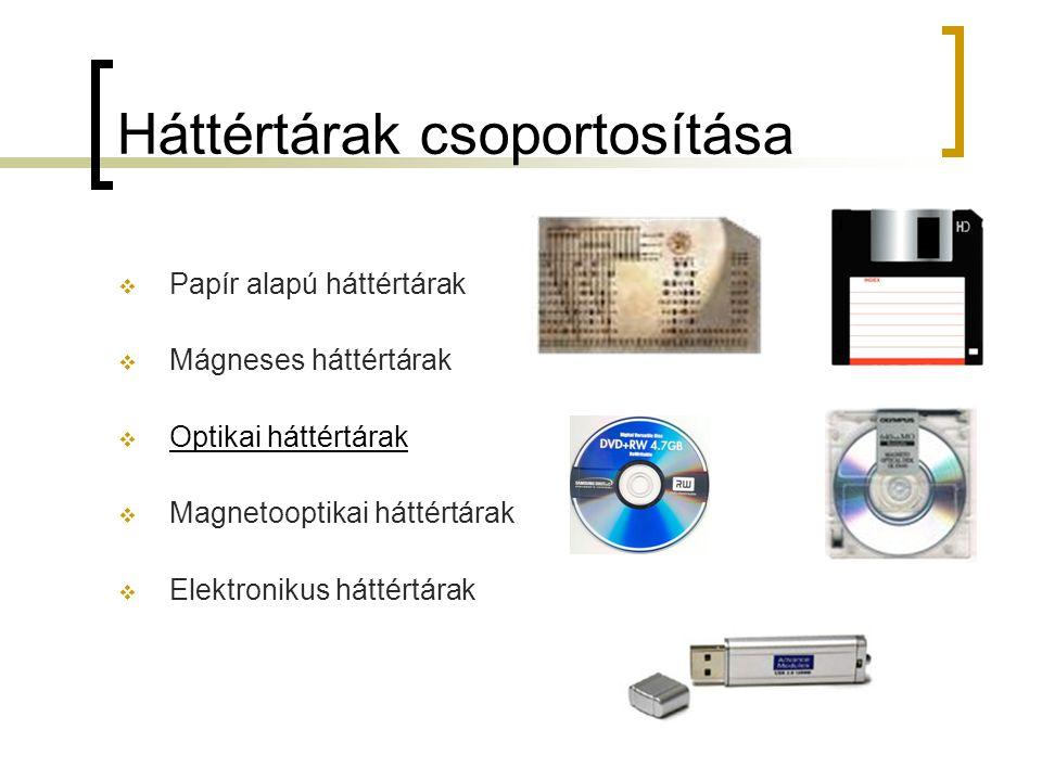 Háttértárak csoportosítása PPapír alapú háttértárak MMágneses háttértárak OOptikai háttértárak MMagnetooptikai háttértárak EElektronikus hát