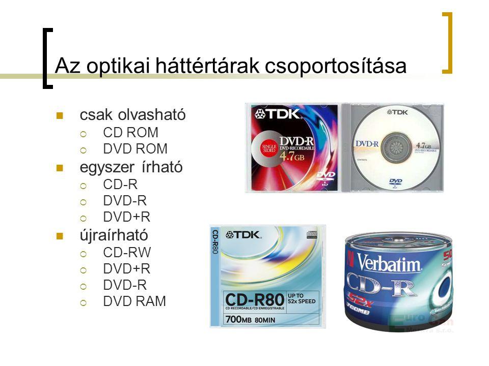 Az optikai háttértárak csoportosítása csak olvasható  CD ROM  DVD ROM egyszer írható  CD-R  DVD-R  DVD+R újraírható  CD-RW  DVD+R  DVD-R  DVD