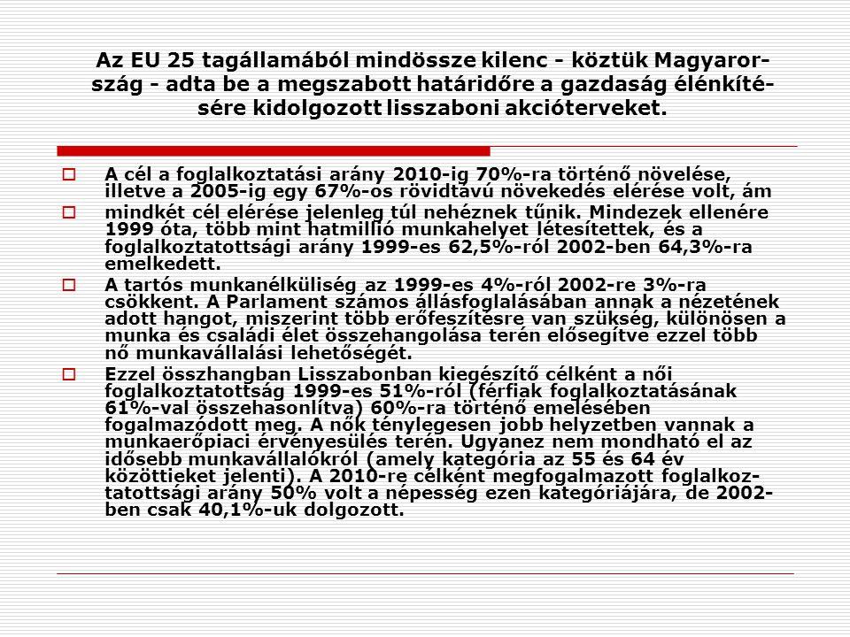 Az EU 25 tagállamából mindössze kilenc - köztük Magyaror- szág - adta be a megszabott határidőre a gazdaság élénkíté- sére kidolgozott lisszaboni akcióterveket.