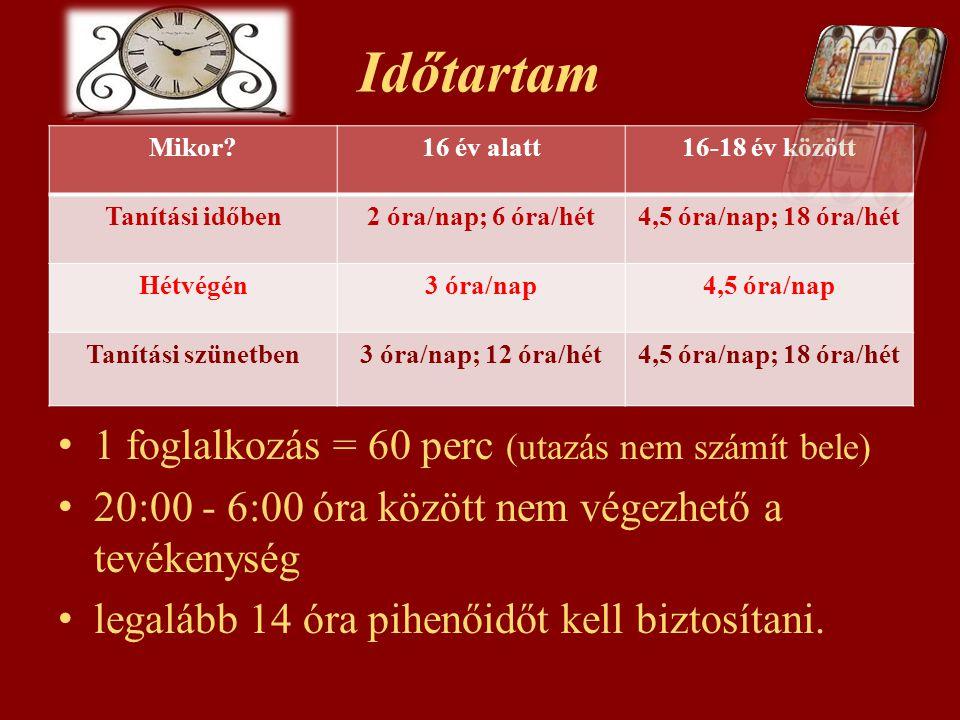 Időtartam Mikor?16 év alatt16-18 év között Tanítási időben2 óra/nap; 6 óra/hét4,5 óra/nap; 18 óra/hét Hétvégén3 óra/nap4,5 óra/nap Tanítási szünetben3