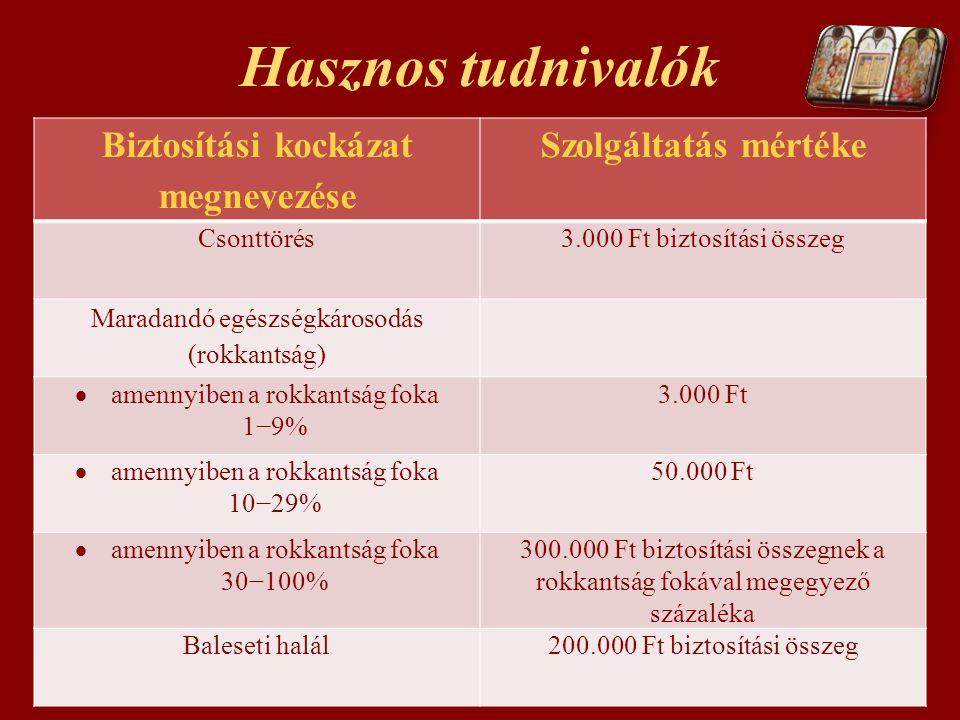 Biztosítási kockázat megnevezése Szolgáltatás mértéke Csonttörés3.000 Ft biztosítási összeg Maradandó egészségkárosodás (rokkantság)  amennyiben a ro