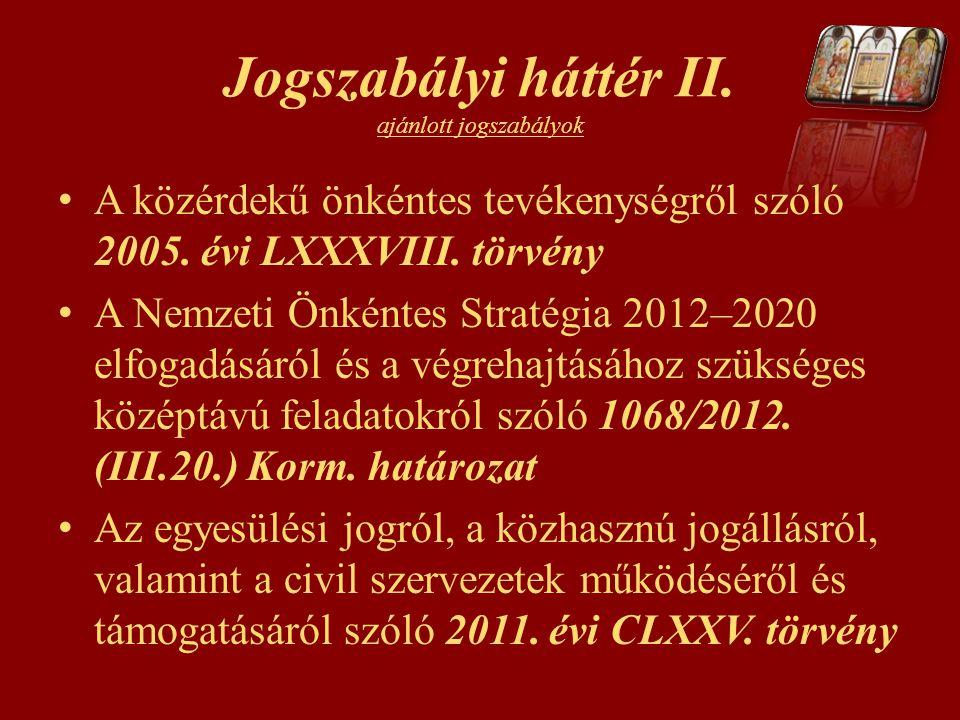 Jogszabályi háttér II. ajánlott jogszabályok A közérdekű önkéntes tevékenységről szóló 2005. évi LXXXVIII. törvény A Nemzeti Önkéntes Stratégia 2012–2