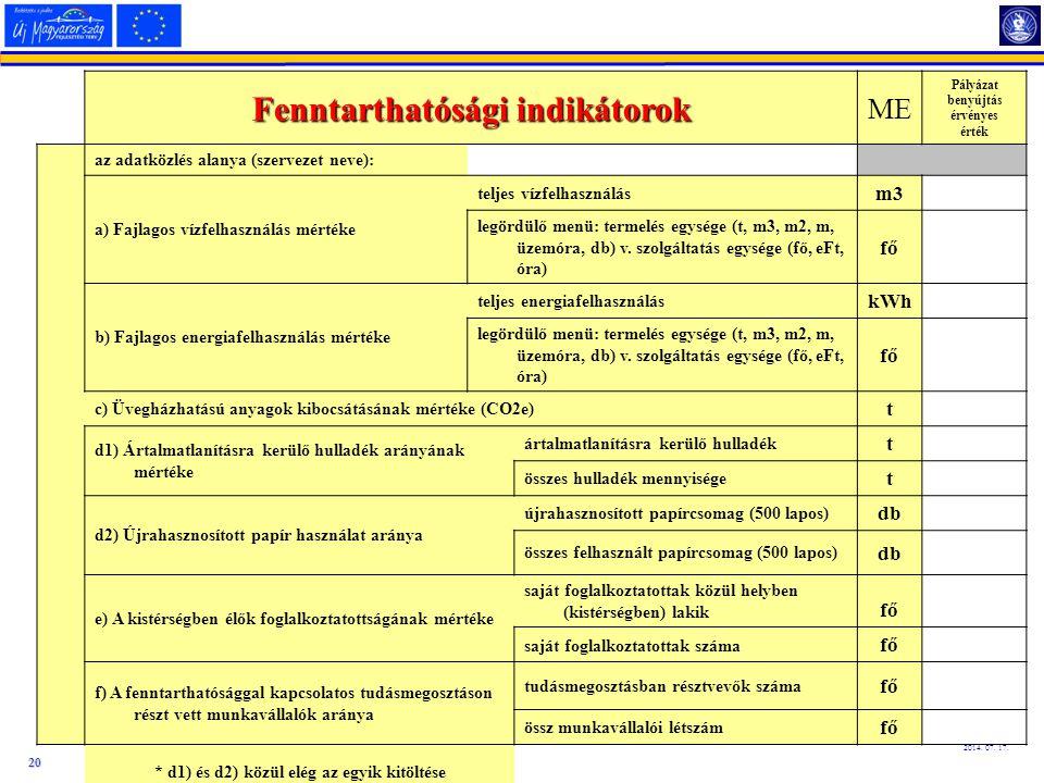 20 2014. 07. 17. Fenntarthatósági indikátorok ME Pályázat benyújtás érvényes érték az adatközlés alanya (szervezet neve): a) Fajlagos vízfelhasználás