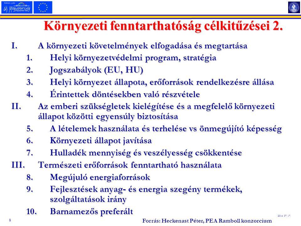 8 2014. 07. 17. Környezeti fenntarthatóság célkitűzései 2. I.A környezeti követelmények elfogadása és megtartása 1.Helyi környezetvédelmi program, str