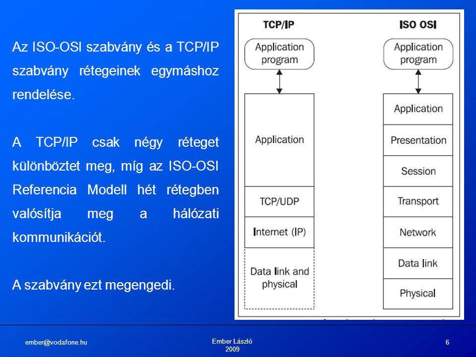 ember@vodafone.hu Ember László 2009 6 Az ISO-OSI szabvány és a TCP/IP szabvány rétegeinek egymáshoz rendelése.