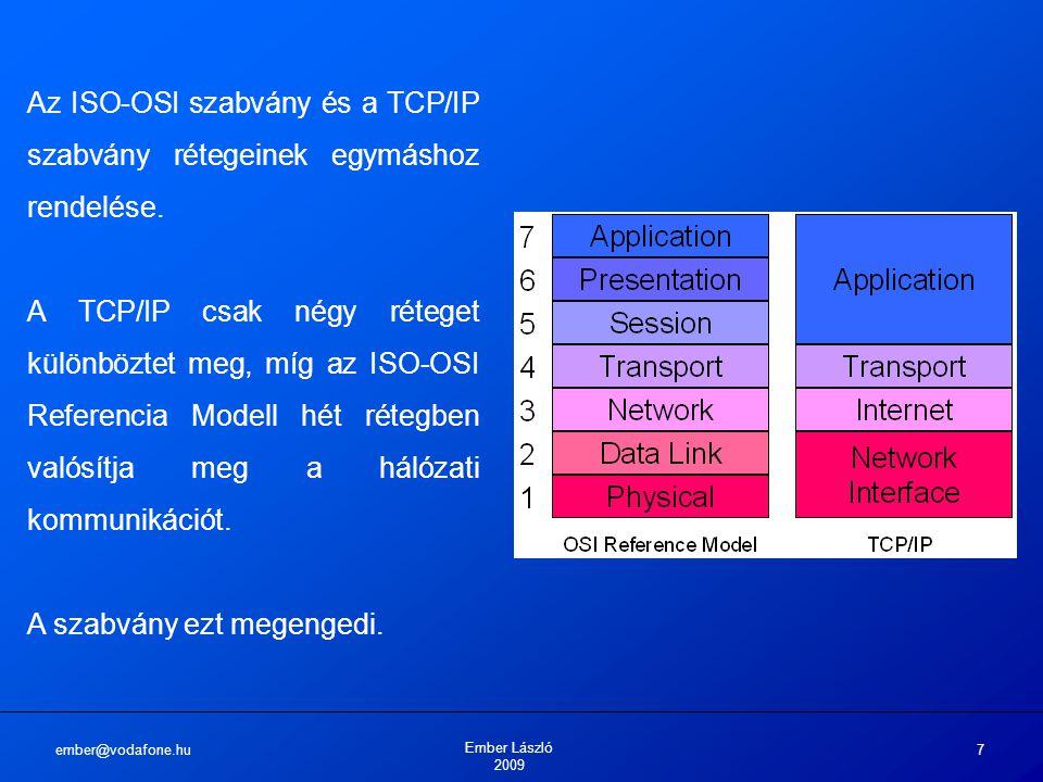 ember@vodafone.hu Ember László 2009 7 Az ISO-OSI szabvány és a TCP/IP szabvány rétegeinek egymáshoz rendelése.
