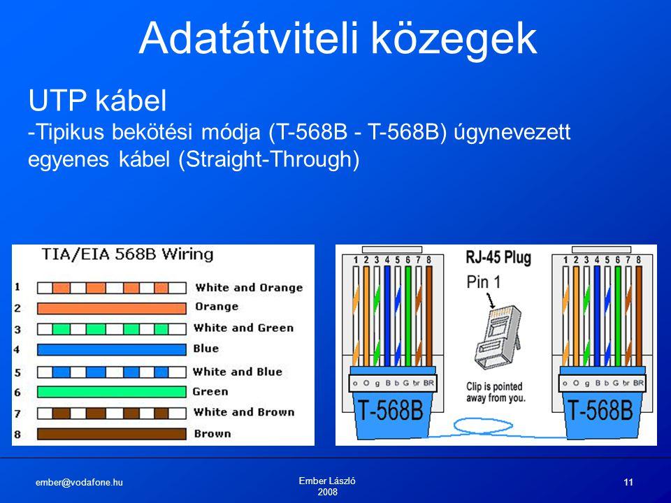 ember@vodafone.hu Ember László 2008 11 Adatátviteli közegek UTP kábel -Tipikus bekötési módja (T-568B - T-568B) úgynevezett egyenes kábel (Straight-Through)