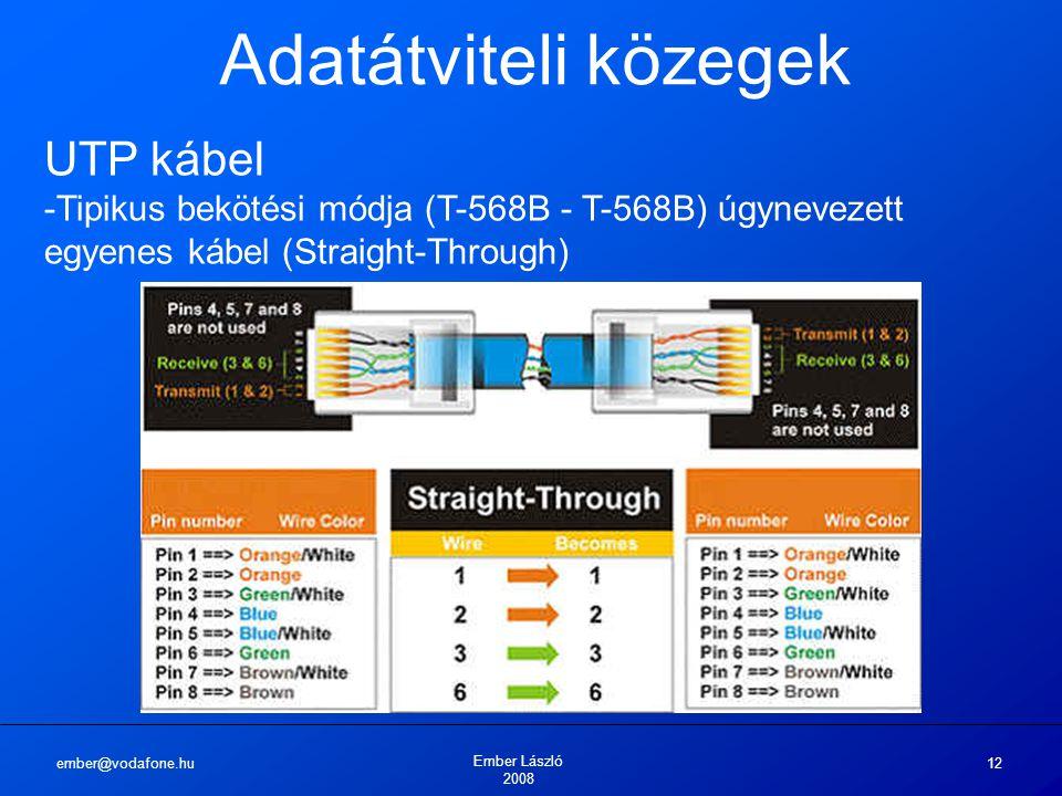 ember@vodafone.hu Ember László 2008 12 Adatátviteli közegek UTP kábel -Tipikus bekötési módja (T-568B - T-568B) úgynevezett egyenes kábel (Straight-Through)