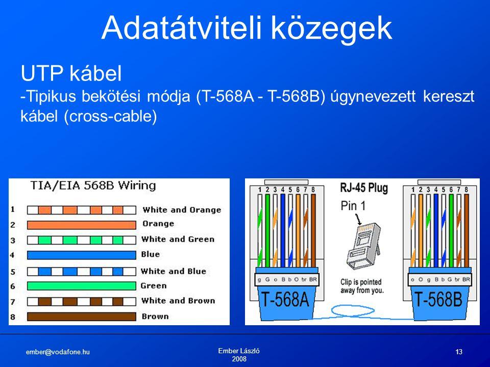 ember@vodafone.hu Ember László 2008 13 Adatátviteli közegek UTP kábel -Tipikus bekötési módja (T-568A - T-568B) úgynevezett kereszt kábel (cross-cable)