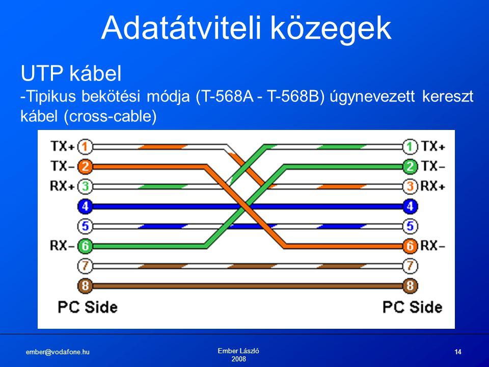 ember@vodafone.hu Ember László 2008 14 Adatátviteli közegek UTP kábel -Tipikus bekötési módja (T-568A - T-568B) úgynevezett kereszt kábel (cross-cable