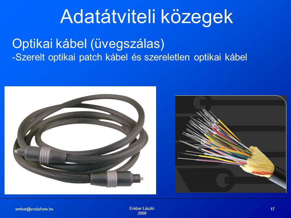 ember@vodafone.hu Ember László 2008 17 Adatátviteli közegek Optikai kábel (üvegszálas) -Szerelt optikai patch kábel és szereletlen optikai kábel