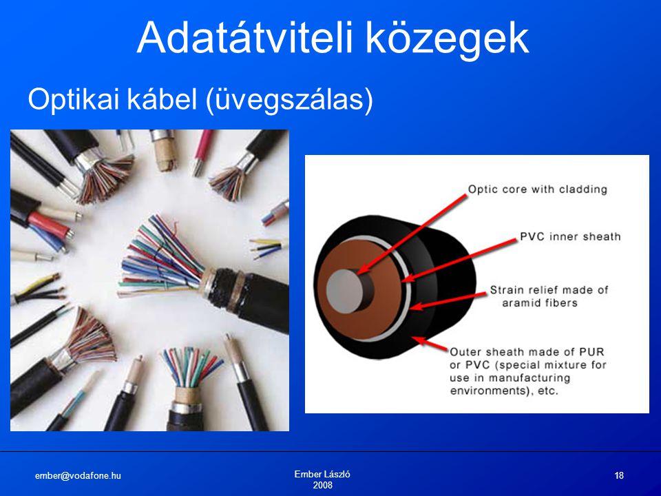 ember@vodafone.hu Ember László 2008 18 Adatátviteli közegek Optikai kábel (üvegszálas)