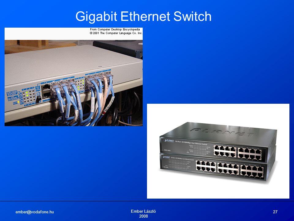 ember@vodafone.hu Ember László 2008 27 Gigabit Ethernet Switch